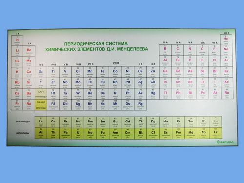 Mendeleev Board (Green)