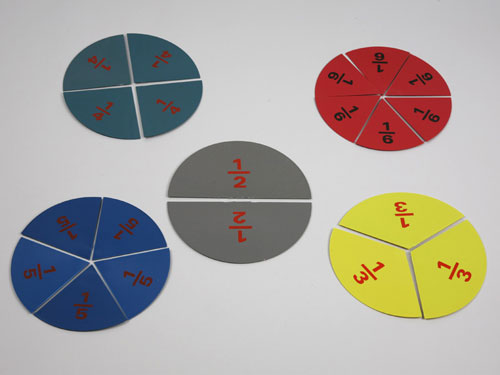 Fractions Demonstrator Unit