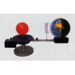 Model of Rotation of the Earth